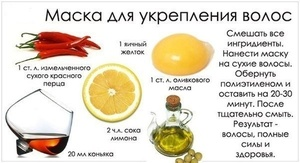 Рецепты укрепления волос