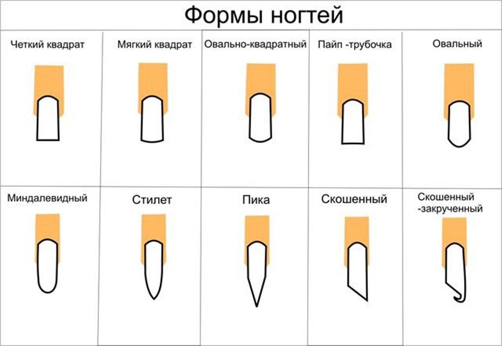 Ногти на картинках мягкий квадрат