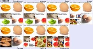 Диета на апельсинах и яйцах