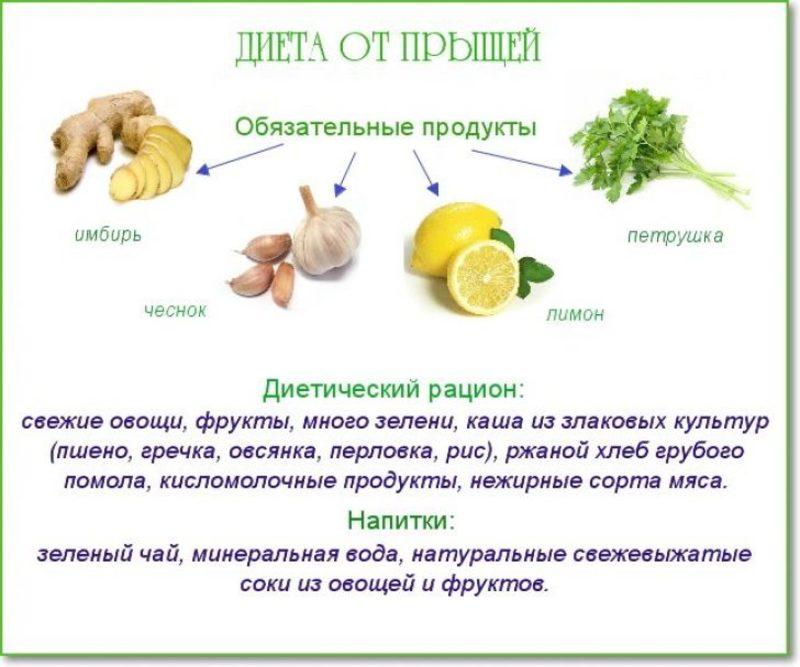 диета для очистки лица